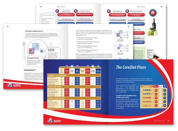 Business book page design example